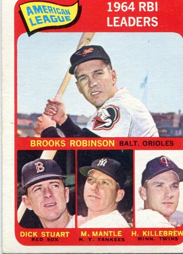 Photo of 1965 Topps #5 AL RBI Leaders/Brooks Robinson/Harmon Killebrew/Mickey Mantle/Dick Stuart
