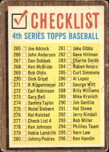 Photo of 1962 Topps #277 Checklist 4