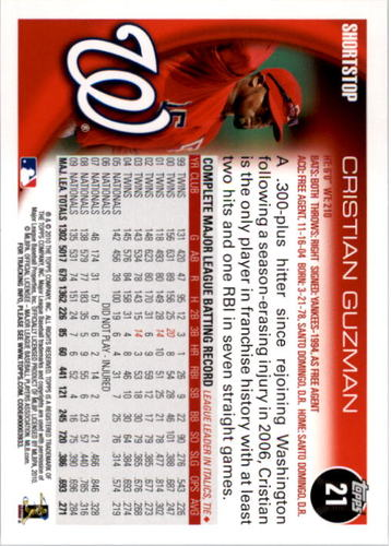 Photo of 2010 Topps #21 Cristian Guzman