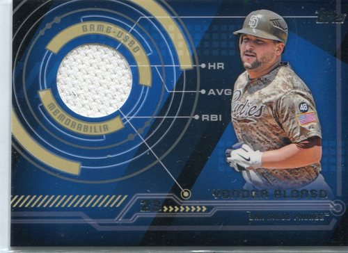 Photo of 2014 Topps Trajectory Relics #TRYA Yonder Alonso