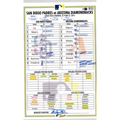 Photo of San Diego Padres Game-Used Lineup Card vs. Arizona Diamondbacks on May 27, 2016, Kemp, Norris and Solarte HR's