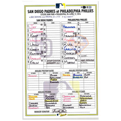 Photo of San Diego Padres Game-Used Lineup Card vs. Philadelphia Phillies on April 12, 2016