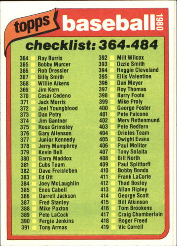 Photo of 1980 Topps #484 Checklist 364-484