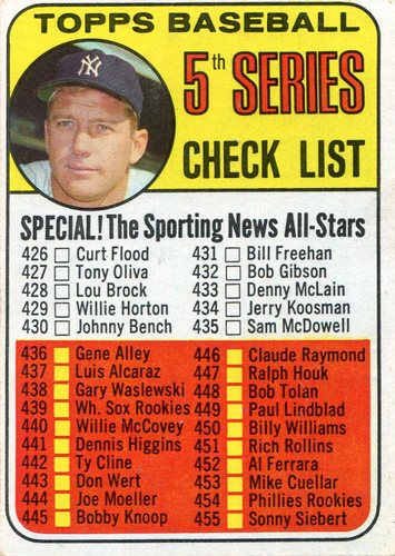 Photo of 1969 Topps #412 Checklist 5/Mickey Mantle
