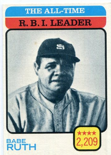 Photo of 1973 Topps #474 Babe Ruth/All-Time RBI Leader