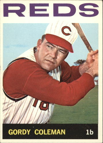 Photo of 1964 Topps #577 Gordy Coleman