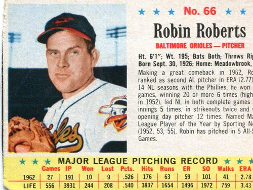 Photo of 1963 Post #66 Robin Roberts -- scrapbook residue on back