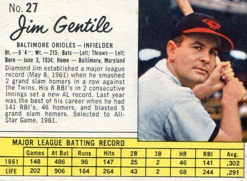 Photo of 1962 Jello #27 Jim Gentile