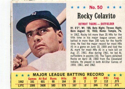 Photo of 1963 Jello #50 Rocky Colavito