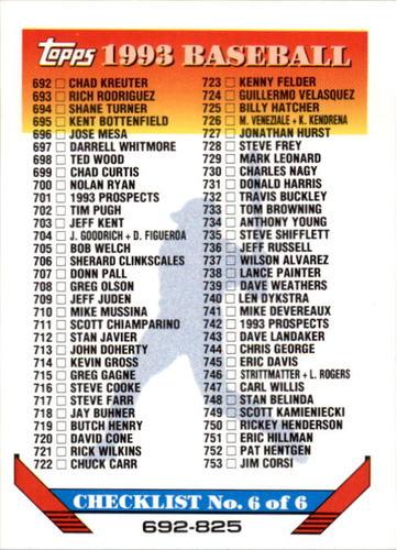 Photo of 1993 Topps #825 Checklist 692-825