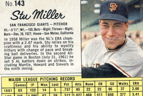 Photo of 1962 Jello #143 Stu Miller