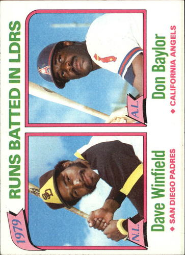 Photo of 1980 Topps #203 RBI Leaders/Dave Winfield/Don Baylor