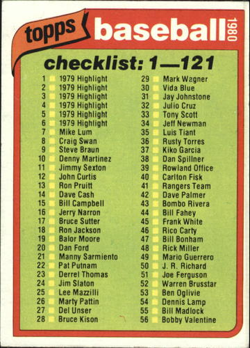 Photo of 1980 Topps #121 Checklist 1-121