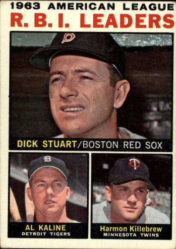 Photo of 1964 Topps #12 AL RBI Leaders/Dick Stuart/Al Kaline/Harmon Killebrew