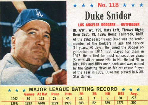 Photo of 1963 Post #118 Duke Snider  -- Scrapbook residue on back