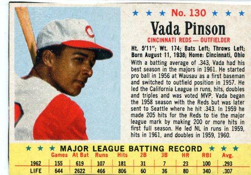 Photo of 1963 Post #130 Vada Pinson