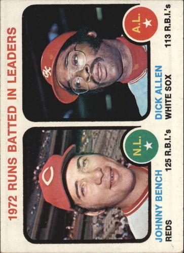 Photo of 1973 Topps #63 RBI Leaders/Johnny Bench/Dick Allen