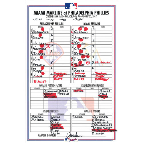 Photo of 2017 Game-Used Lineup Card: Rhys Hoskins 1st career HR @ Citizens Bank Park