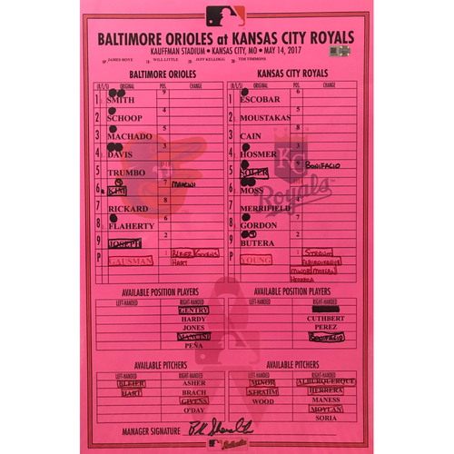 Photo of May 14, 2017, Game-Used Lineup Card: Mother's Day
