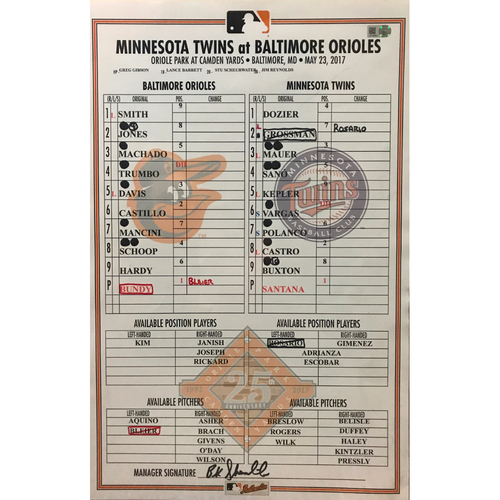 Photo of May 23, 2017, Game-Used Lineup Card: Complete Game, 2-Hit Shutout by Ervin Santana