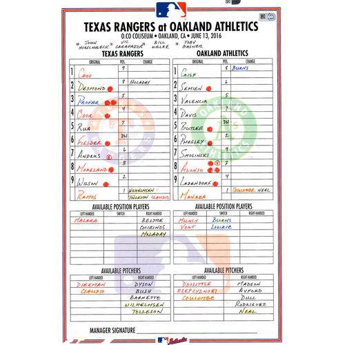 Photo of Texas Rangers Game-Used Lineup Card vs. Oakland Athletics on June 13, 2016, 14-5 Oakland Victory With 5 Runs in the 4th Inning