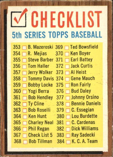 Photo of 1962 Topps #367 Checklist 5