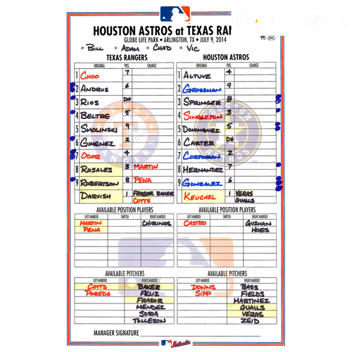 Photo of Texas Rangers Game-Used Lineup Card vs Houston Astros on July 9, 2014
