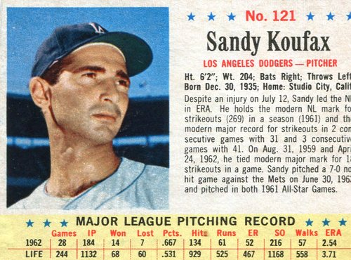 Photo of 1963 Post #121 Sandy Koufax -- scrapbook residue on back