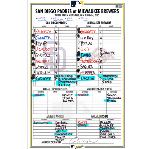 Photo of Padres Vs. Brewers Game-Used Lineup Card, 8/4/15