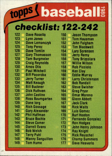 Photo of 1980 Topps #241 Checklist 122-242