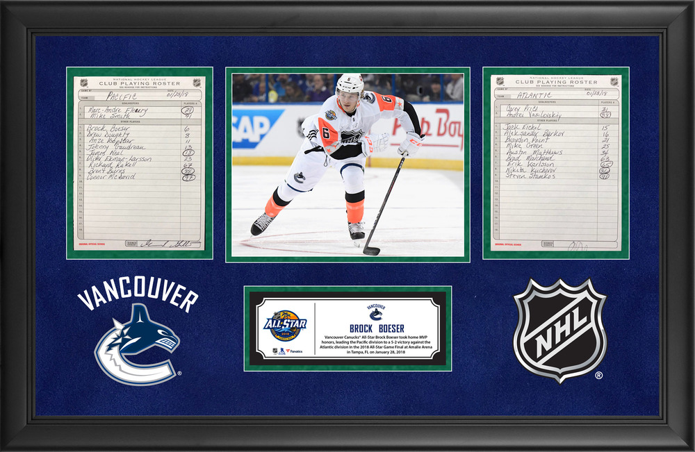 2018 NHL All-Star Game Final Game-Used Framed Line-Up Card From January 28, 2018 Pacific vs. Atlantic - Brock Boeser Vancouver Canucks Wins All-Star Game MVP