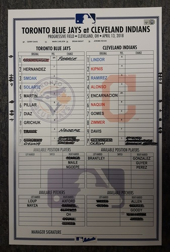Photo of Authenticated Game Used Line Up Card - April 13, 2018 vs Cleveland Indians - Teoscar Hernandez had the Go-Ahead Double in his 1st MLB Game of the Season