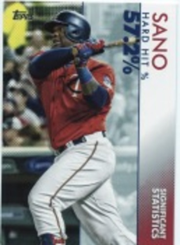 Photo of 2020 Topps Significant Statistics #SS6 Miguel Sano