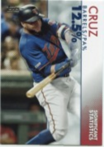 Photo of 2020 Topps Significant Statistics #SS8 Nelson Cruz