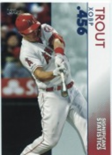 Photo of 2020 Topps Significant Statistics #SS5 Mike Trout