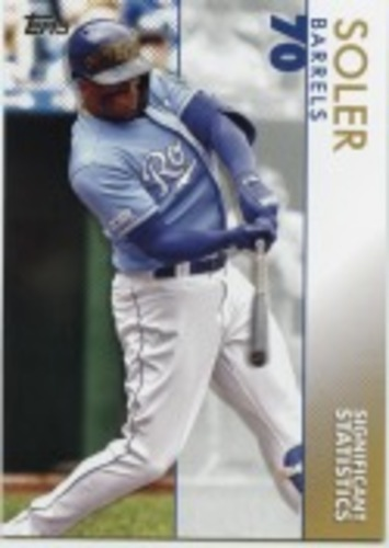 Photo of 2020 Topps Significant Statistics #SS7 Jorge Soler