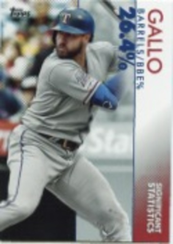 Photo of 2020 Topps Significant Statistics #SS9 Joey Gallo