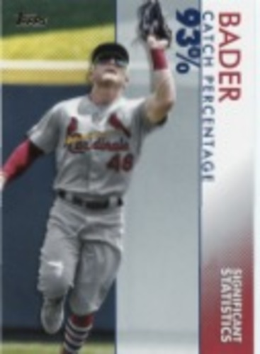 Photo of 2020 Topps Significant Statistics #SS20 Harrison Bader