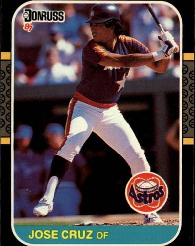 Photo of 1987 Donruss #85 Jose Cruz