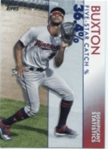 Photo of 2020 Topps Significant Statistics #SS21 Byron Buxton