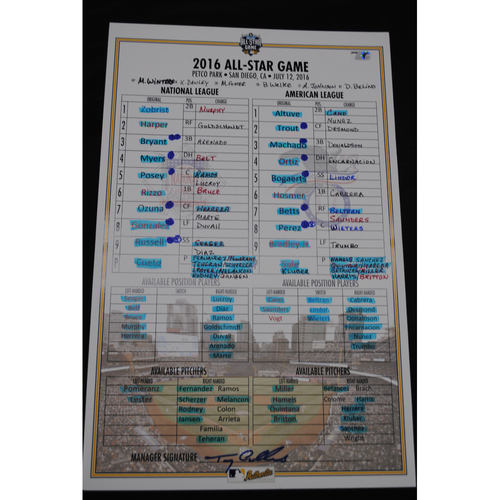 2016 All Star Game (07/12/2016) - Game-Used Lineup Card - National League Dugout
