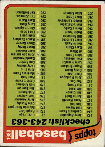 Photo of 1980 Topps #348 Checklist 243-363