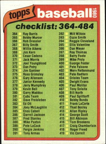 Photo of 1980 Topps #484 Checklist 364-484