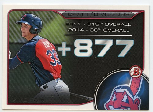 Photo of 2015 Bowman Draft Draft Dividends #DDMP Mike Papi