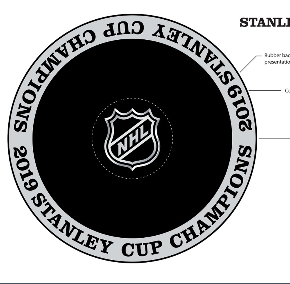 2019 Stanley Cup Presentation Carpet (Not Used) - Duplicate of the version used on ice during the Stanley Cup Presentation