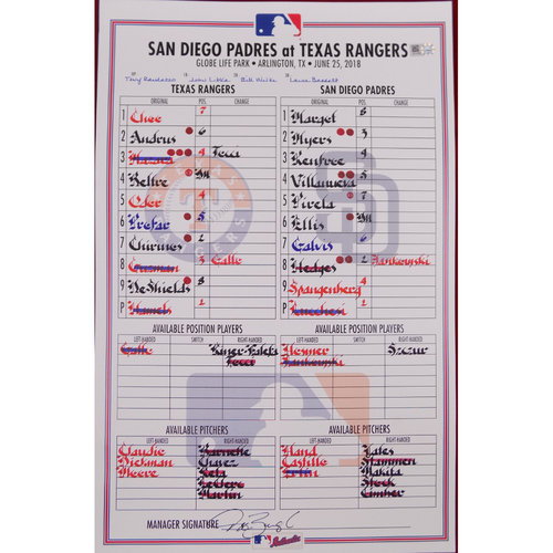 Photo of Padres at Rangers - 6/26/18 - Game-Used LineUp Card