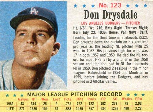 Photo of 1963 Jello #123 Don Drysdale