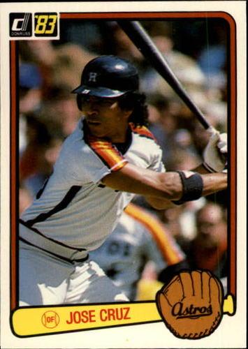 Photo of 1983 Donruss #41 Jose Cruz