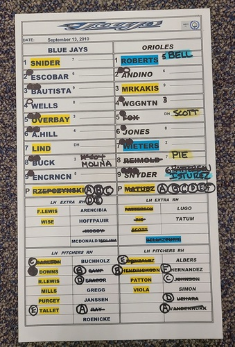 Photo of Authenticated Game Used Lineup Card (September 13, 2010 at BAL): Brian Roberts hits a Home Run for Baltimore
