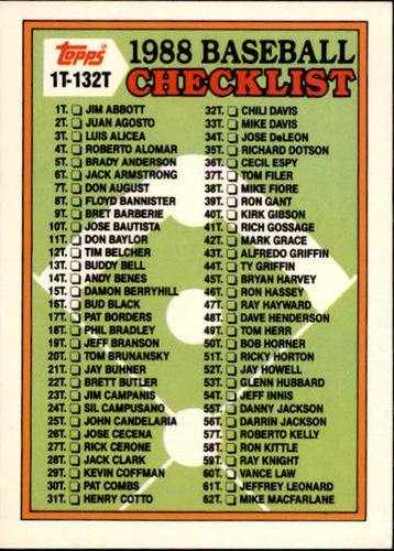 Photo of 1988 Topps Traded #132T Checklist 1T-132T